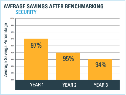 savings-security